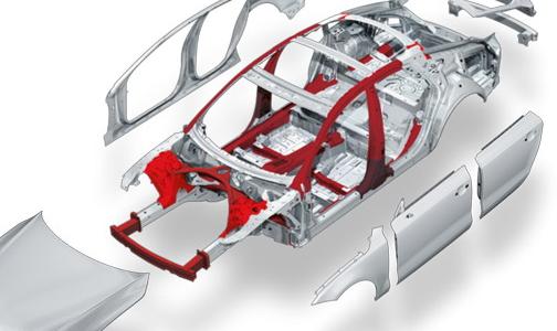 铝合金――汽车轻量化的重要材料