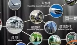 南山集团不经意间已成为中国铝工业的领跑者!
