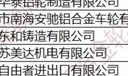 2019年4月中国铝合金车轮出口情况简析