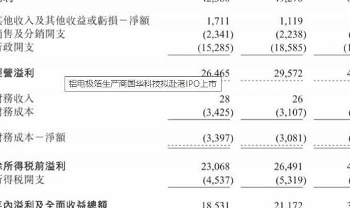铝电极箔生产商国华科技拟赴港IPO上市