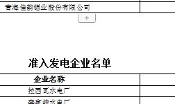 青海省关于开展2019年三季度电解铝用户与发电企业双边直接交易的市场公告