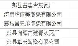 河南省12行业企业绿色发展评价排行榜公布