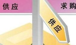 2019年5月中国氧化铝-电解铝月度供需平衡对比
