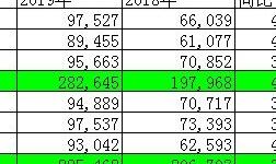 美国1-6月原铝产量同比增长40.4%