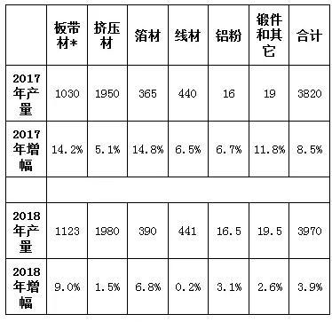 貿易摩擦下的中國鋁加工行業發展路徑選擇