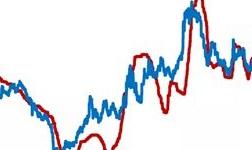 减产力度加大£¬国内氧化铝价格趋步筑底