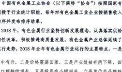 喜报!公司再次入围中国有色金属企业销售收入前50名榜单