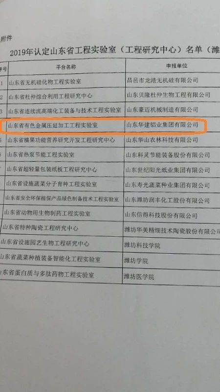 """华建铝业集团一平台被认定为""""山东省工程实验室"""""""