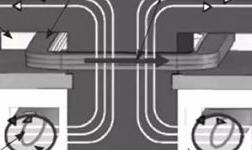 高溫超導感應加熱技術及應用淺談
