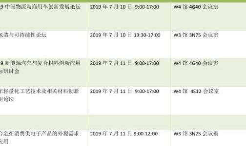 【*全参展攻略】2019中国国际铝工业展览会