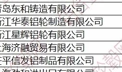 2019年1~6月份中国铝合金车轮出口情况综合简析
