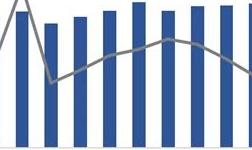 俄铝公布二季度产销情况