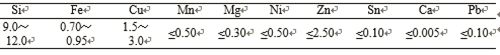 鋁壓鑄件縮孔探究,廢品率從5%到0.2%的對策