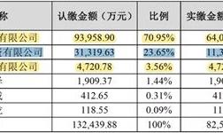 鹤庆溢鑫一期21万吨投产,430万吨水电铝目标更进一步!