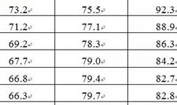 2019年6月中色鋁冶煉產業月度景氣指數報告