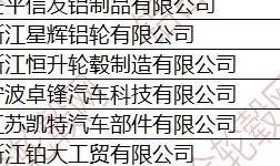 2019年7月中国铝合金车轮出口情况简析