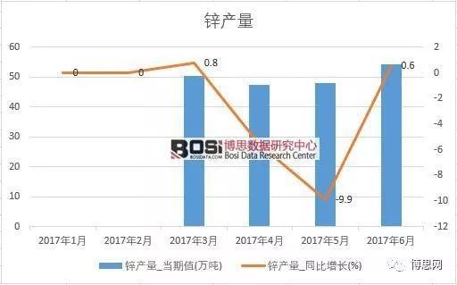 中国镀铝锌板市场分析与行业调查报告