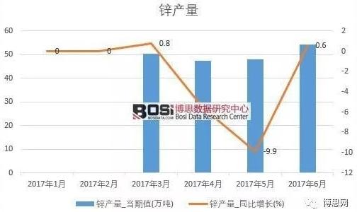 中国热镀锌铝板市场分析与行业调查报告