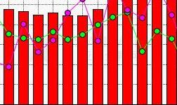 6月份中国镁合金出口量环比增加24.9%