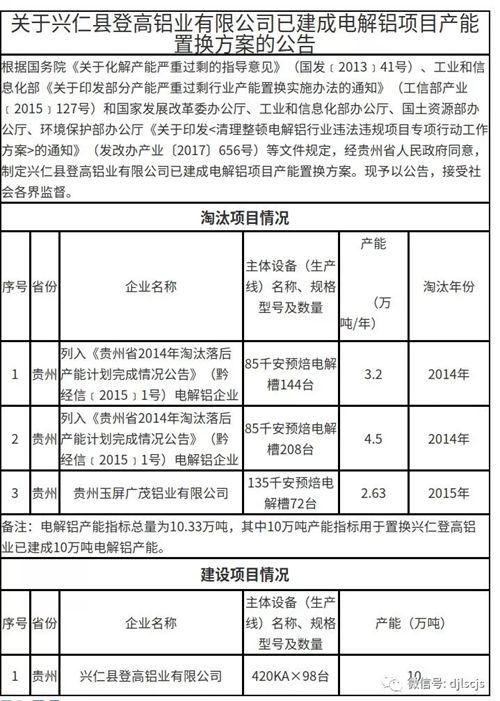 中州铝厂_贵州兴仁登高新材料电解铝已投产约20.5万吨,本月底完成25万吨 ...