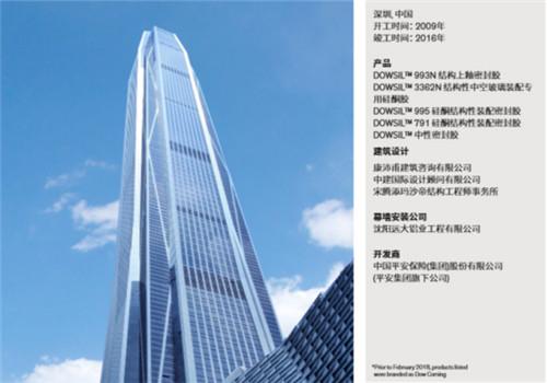 你知道么?国内外超高层建筑几乎都有他家产品的身影