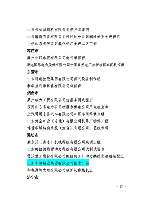 """华建铝业集团技术二部荣获""""山东省创新型班组"""""""
