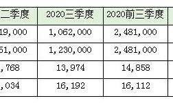 三季度梅特羅礦業發運鋁土礦123萬噸