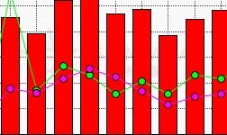 AM统计:1月份中国氟化铝销量环比减少39.67%