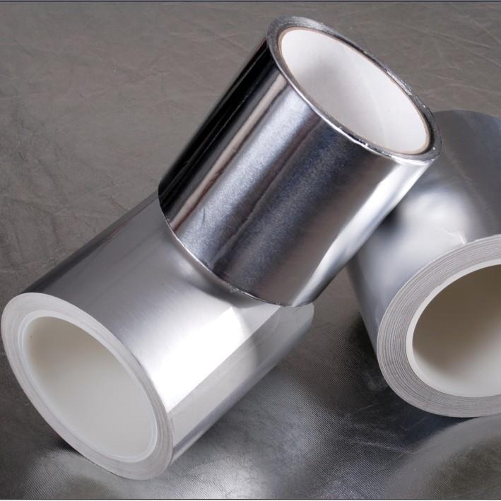 2019年我国铝箔出口同比增0.72%