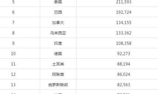 Mymetal:2019年中國鋁合金車輪出口情況