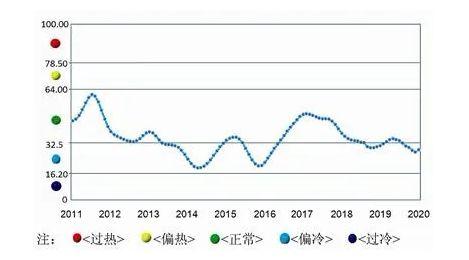 今年5、6月铝冶炼产业景气度有望逐步恢复