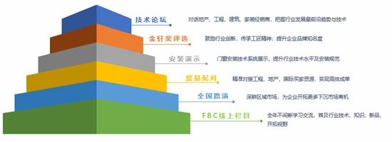【弯道超车】FBC博览会招展火热进行中,门窗幕墙参展企业首曝光