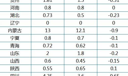 电解铝企业厂内铝锭库存统计(2020.4.17-4.23)