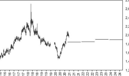 惠誉:中国增加供应将限制铝价