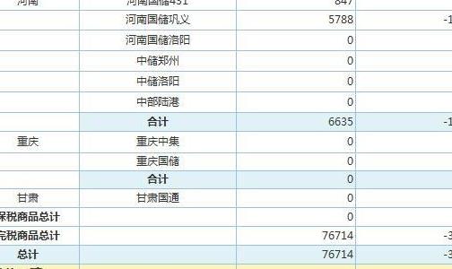 1月27日上海期货交易所金属库存日报