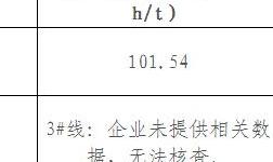 广西壮族自治区发展和改 革委员会关于2020年度我区电解铝水泥钢铁企业执行阶梯电价的通知