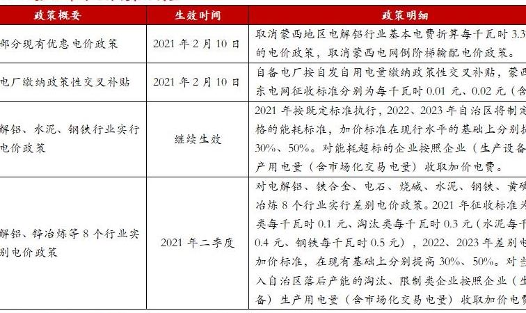 """中州铝厂_今冬错峰限产将以""""一厂一策""""为主_清洁能源,铸造,建材 - 铝道网"""