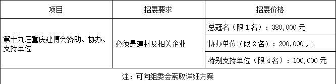 第十九届中国(重庆)国际绿色建筑装饰材料博览会参展邀请函