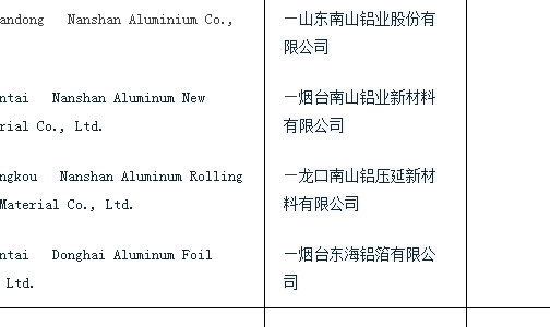 欧盟对华平轧铝材产品作出反倾销初裁