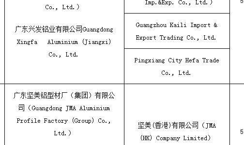 越南对华铝型材作出反倾销期中复审终裁