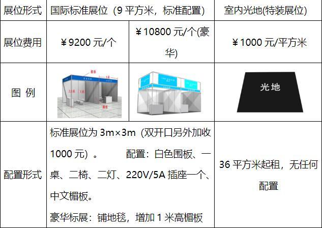 2021中国中部(武汉)国际装备制造业博览会邀请函