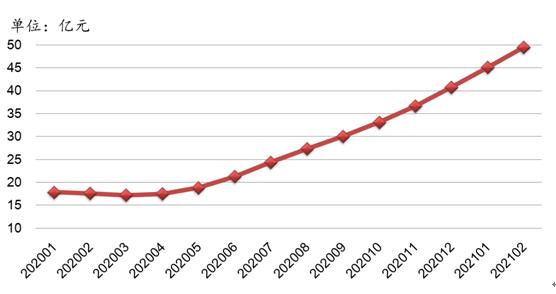 双碳目标加速铝冶炼行业绿色低碳发展转型步伐
