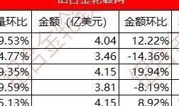 2021年1-6月中国铝车轮出口数据