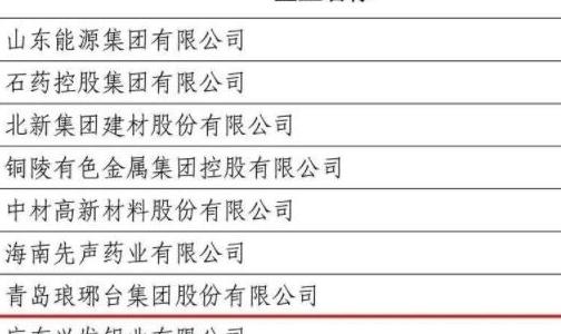 """兴发铝业再次被认定为""""国家技术创新示范企业"""""""