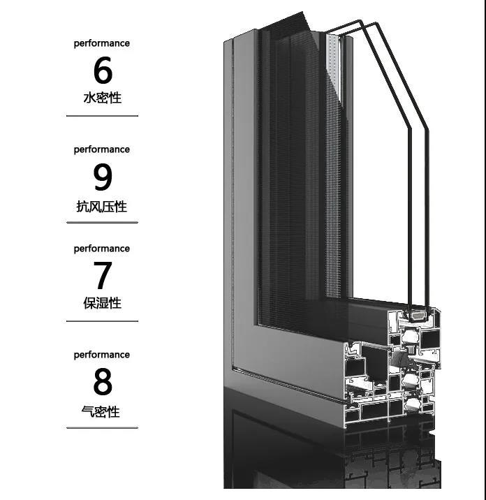 你以为极窄边框门窗,只是型材用得少?真 正的技术隐藏在这里!
