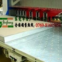 美国进口2024铝板生产厂家