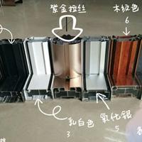 玻璃隔断型材全钢隔断铝型材