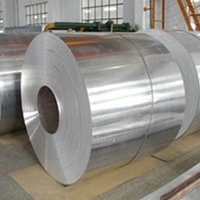 铝卷都使用在什么行业?