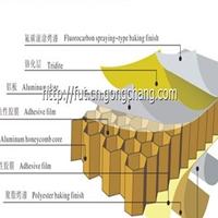 大理隔音铝复合板价格 石纹铝蜂窝板厂家
