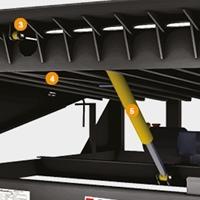 卸货用电动液压登车桥